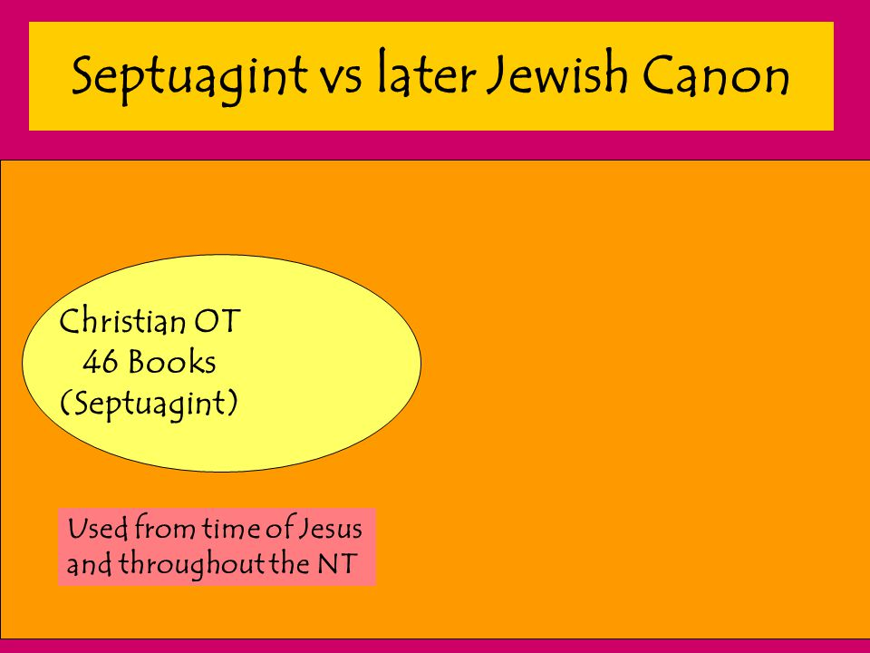Septuagint vs later Jewish Canon Christian OT 46 Books (Septuagint) Used from time of Jesus and throughout the NT