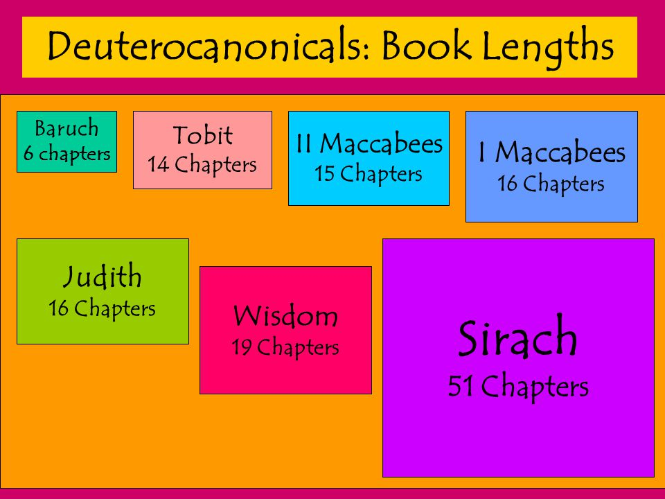 Deuterocanonicals: Book Lengths Baruch 6 chapters Tobit 14 Chapters II Maccabees 15 Chapters I Maccabees 16 Chapters Sirach 51 Chapters Judith 16 Chap