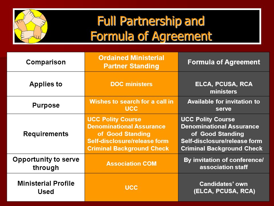 Full Partnership and Formula of Agreement Comparison Ordained Ministerial Partner Standing Formula of Agreement Applies to DOC ministersELCA, PCUSA, RCA ministers Purpose Wishes to search for a call in UCC Available for invitation to serve Requirements UCC Polity Course Denominational Assurance of Good Standing Self-disclosure/release form Criminal Background Check UCC Polity Course Denominational Assurance of Good Standing Self-disclosure/release form Criminal Background Check Opportunity to serve through Association COM By invitation of conference/ association staff Ministerial Profile Used UCC Candidates' own (ELCA, PCUSA, RCA)