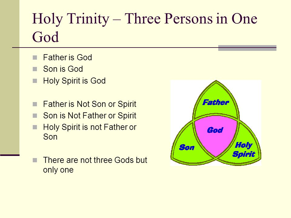 Holy Trinity – Three Persons in One God Father is God Son is God Holy Spirit is God Father is Not Son or Spirit Son is Not Father or Spirit Holy Spiri
