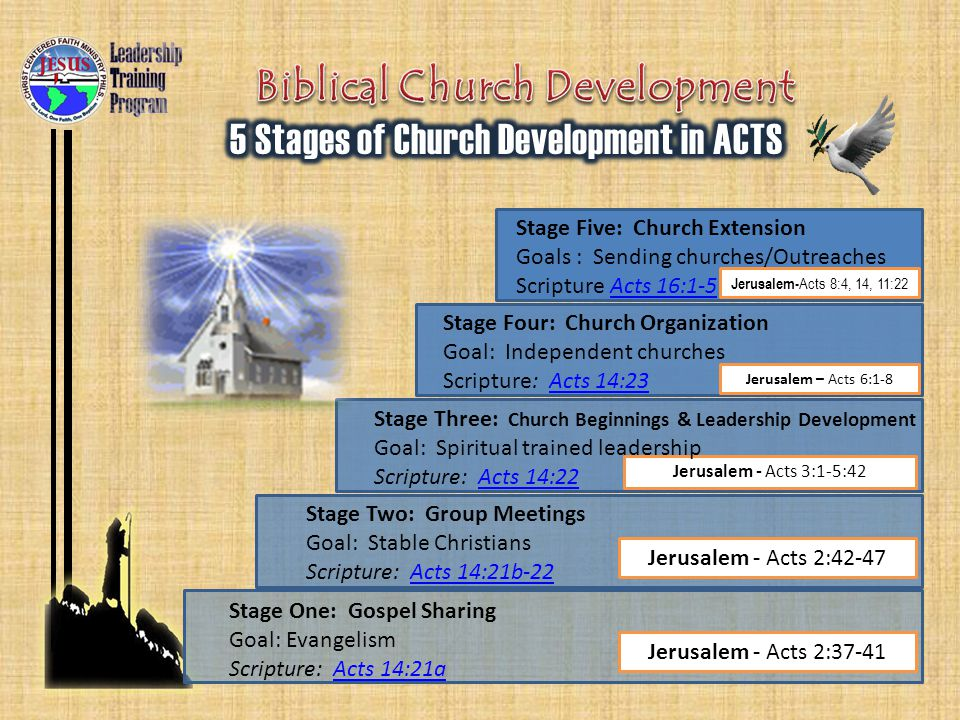 Stage One: Gospel Sharing Goal: Evangelism Scripture: Acts 14:21aActs 14:21a Jerusalem - Acts 2:37-41 Stage Two: Group Meetings Goal: Stable Christians Scripture: Acts 14:21b-22Acts 14:21b-22 Jerusalem - Acts 2:42-47 Jerusalem - Acts 3:1-5:42 Stage Four: Church Organization Goal: Independent churches Scripture: Acts 14:23Acts 14:23 Jerusalem – Acts 6:1-8 Stage Five: Church Extension Goals : Sending churches/Outreaches Scripture Acts 16:1-5Acts 16:1-5 Jerusalem- Acts 8:4, 14, 11:22 Stage Three: Church Beginnings & Leadership Development Goal: Spiritual trained leadership Scripture: Acts 14:22Acts 14:22