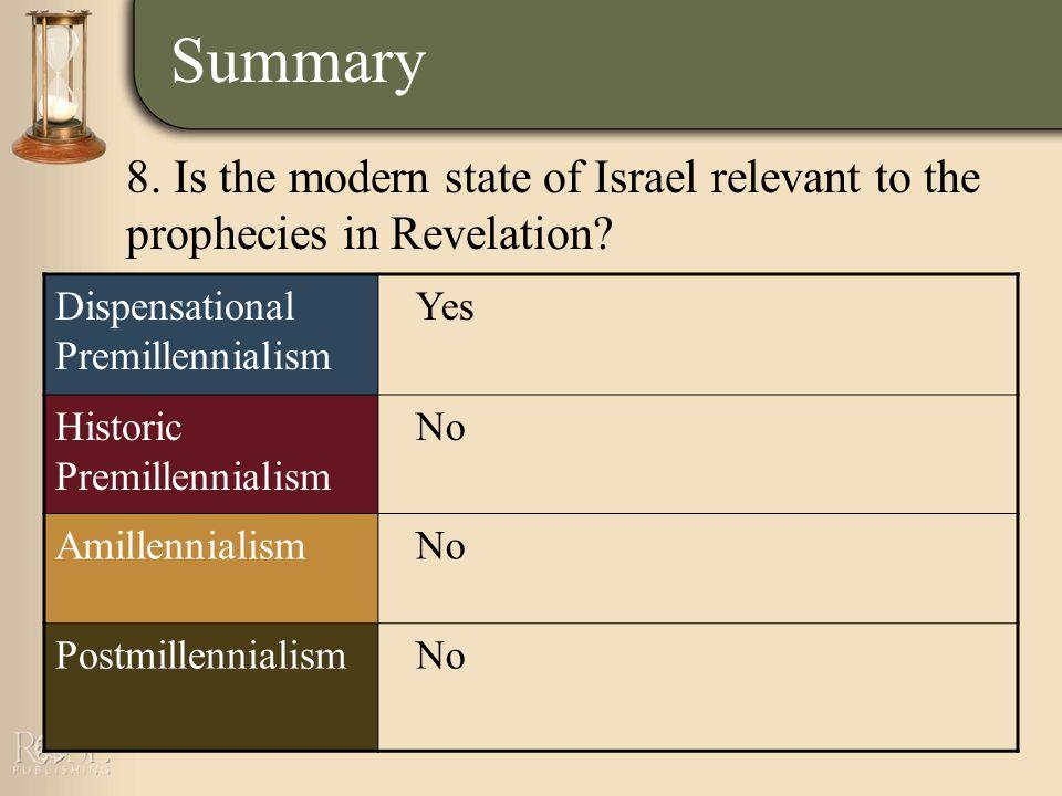 Summary Dispensational Premillennialism Yes Historic Premillennialism No AmillennialismNo PostmillennialismNo 8.