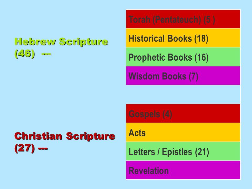 Torah (Pentateuch) (5 ) Hebrew Scripture (46) --- Historical Books (18) Prophetic Books (16) Wisdom Books (7) Gospels (4) Christian Scripture (27) --- Acts Letters / Epistles (21) Revelation