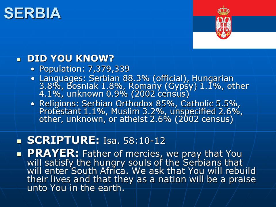 SERBIA DID YOU KNOW? DID YOU KNOW? Population: 7,379,339Population: 7,379,339 Languages: Serbian 88.3% (official), Hungarian 3.8%, Bosniak 1.8%, Roman
