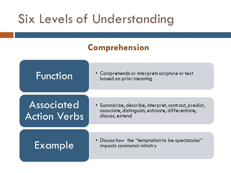 Six Levels of Understanding Application Selects, transfers, and uses data and principles to complete a life task with minimum direction Function Apply, demonstrate, calculate, complete, illustrate, show, solve, examine, modify, relate, change, classify, experiment, and discover Associated Action Verbs Think of a situation involving communal ministry.