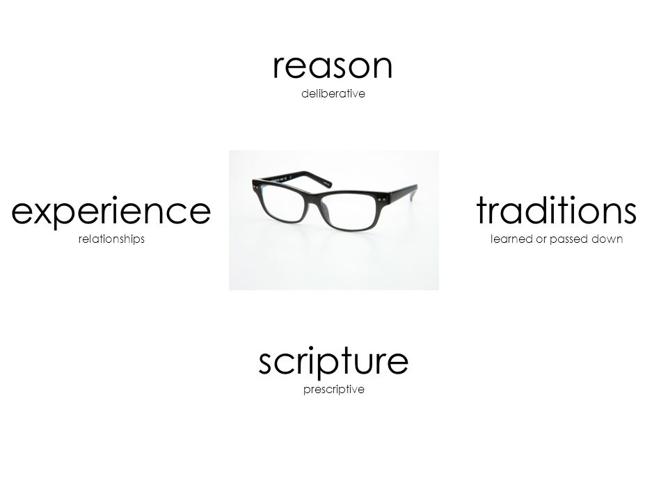 reason deliberative experience relationships traditions learned or passed down scripture prescriptive