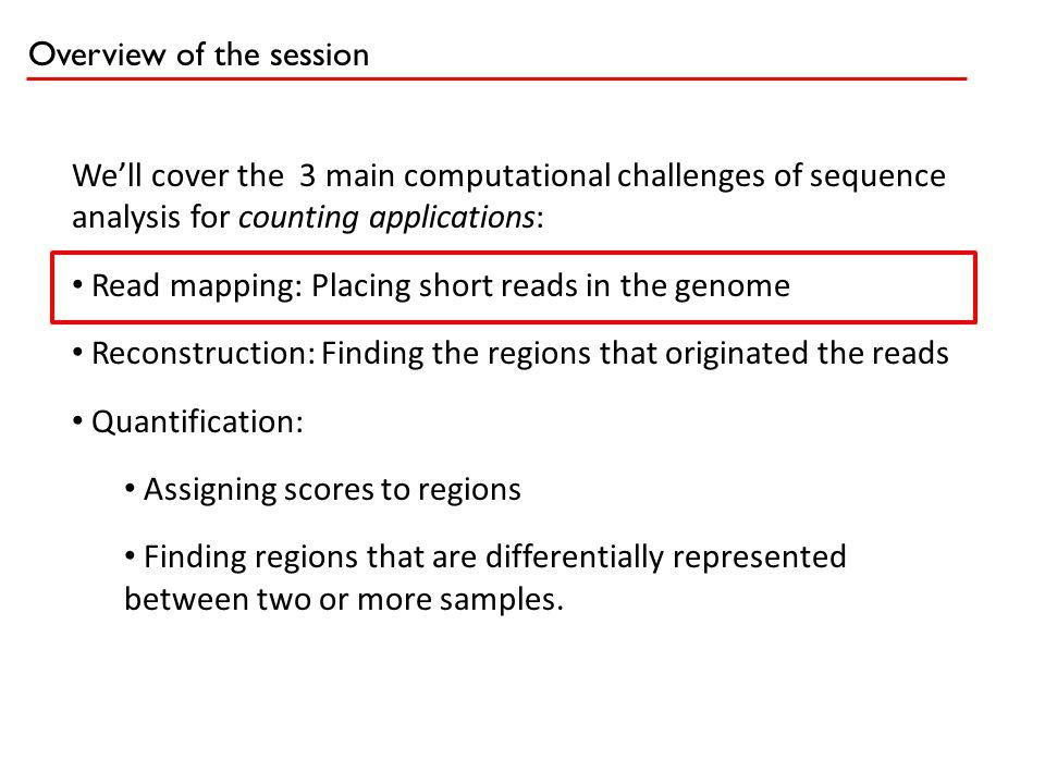 Transcriptome reconstruction method summary