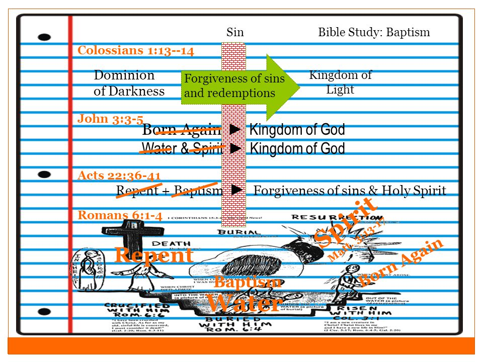 Bible Study: Baptism Colossians 1:13--14 Dominion of Darkness Kingdom of Light Sin Forgiveness of sins and redemptions John 3:3-5 Acts 22:36-41 Born Again ► Kingdom of God Water & Spirit ► Kingdom of God Repent + Baptism ► Forgiveness of sins & Holy Spirit Romans 6:1-4 Born Again Water Spirit Matt.