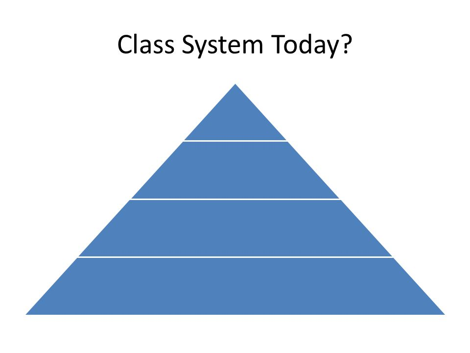 Class System Today