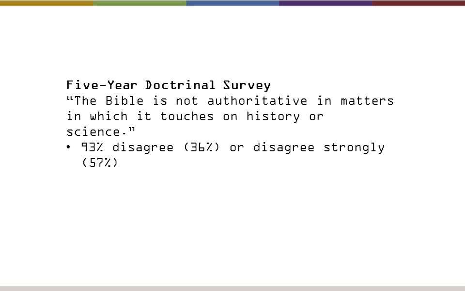 "Five-Year Doctrinal Survey ""The Bible is not authoritative in matters in which it touches on history or science."" 93% disagree (36%) or disagree stron"