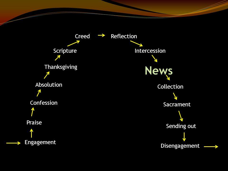 Engagement Praise Confession Absolution Thanksgiving Scripture CreedReflection Intercession News Collection Sacrament Sending out Disengagement