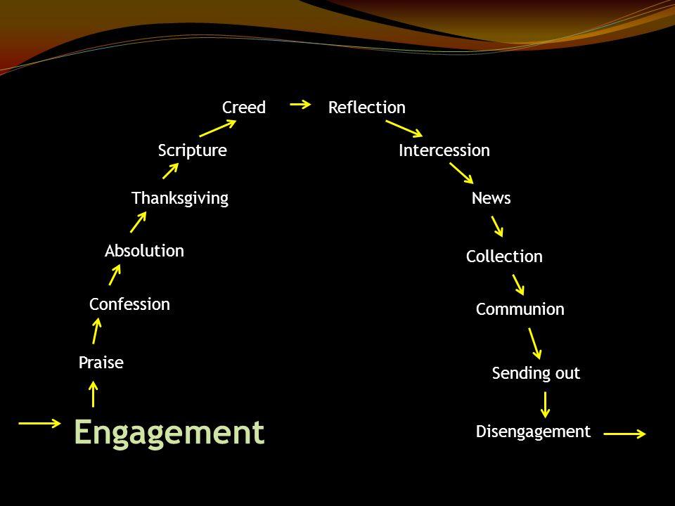 Engagement Praise Confession Absolution Thanksgiving Scripture CreedReflection Intercession News Collection Communion Sending out Disengagement