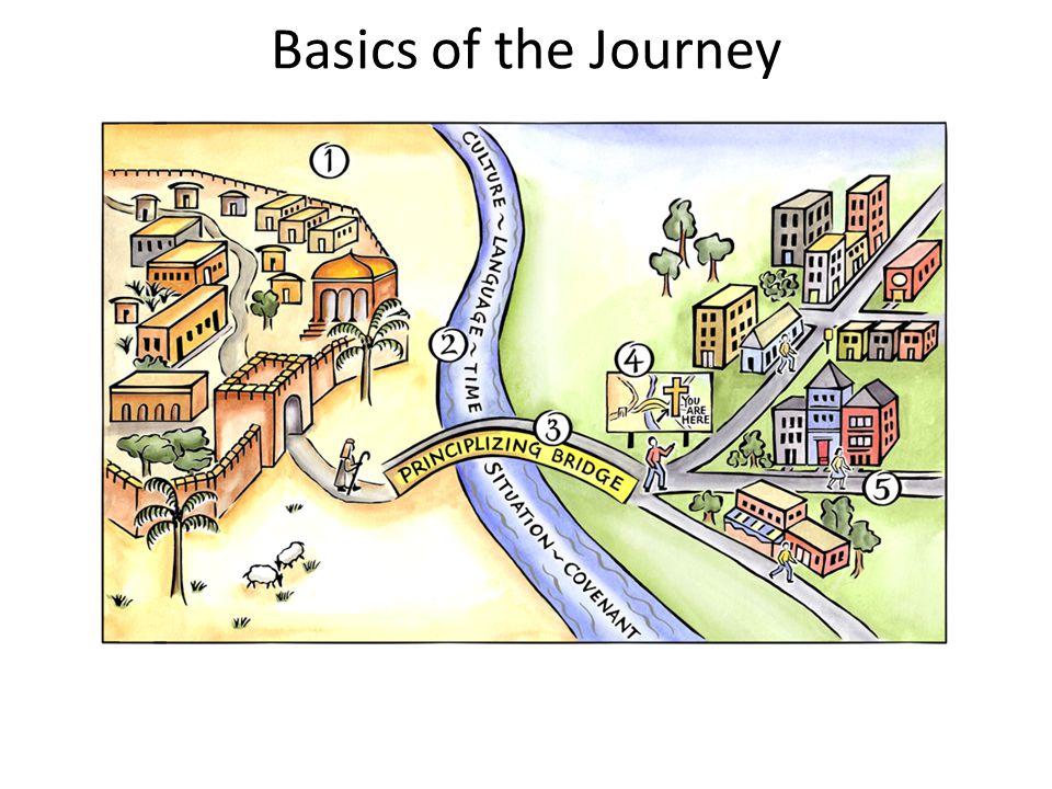 Basics of the Journey