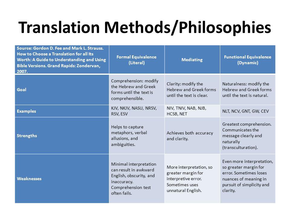 Translation Methods/Philosophies Source: Gordon D.