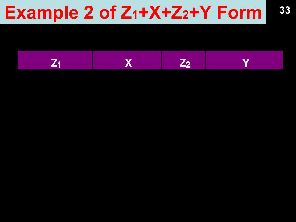 33 Example 1 of Z 1 +X+Z 2 +Y Form