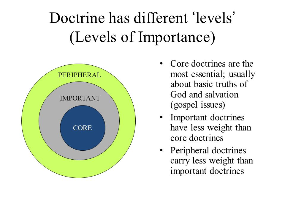 Doctrine has different 'levels' (Levels of Importance) Core doctrines are the most essential; usually about basic truths of God and salvation (gospel issues) Important doctrines have less weight than core doctrines Peripheral doctrines carry less weight than important doctrines CORE PERIPHERAL IMPORTANT