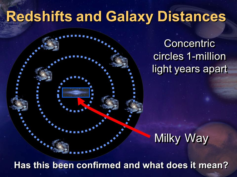 Redshifts and Galaxy Distances Concentric circles 1-million light years apart Milky Way Has this been confirmed and what does it mean?