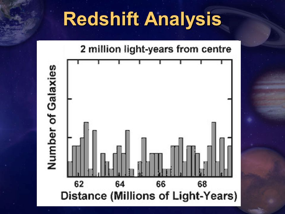 Redshift Analysis