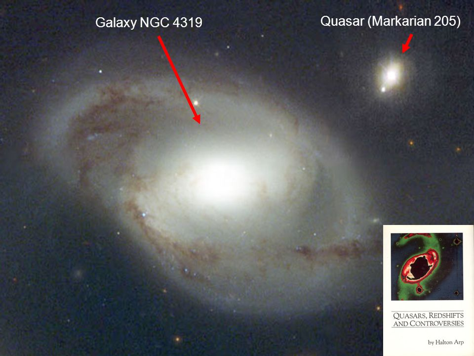 Quasars and Galaxies Quasar (Markarian 205) Galaxy NGC 4319