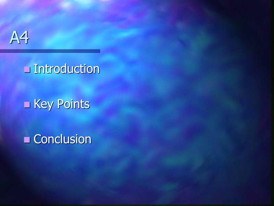 A4 Introduction Introduction Key Points Key Points Conclusion Conclusion