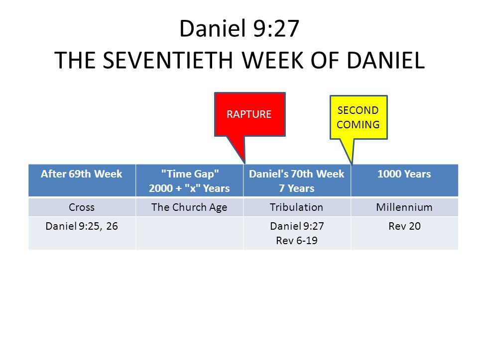 Daniel 9:27 THE SEVENTIETH WEEK OF DANIEL After 69th Week Time Gap 2000 + x Years Daniel s 70th Week 7 Years 1000 Years CrossThe Church AgeTribulationMillennium Daniel 9:25, 26Daniel 9:27 Rev 6-19 Rev 20 RAPTURE SECOND COMING