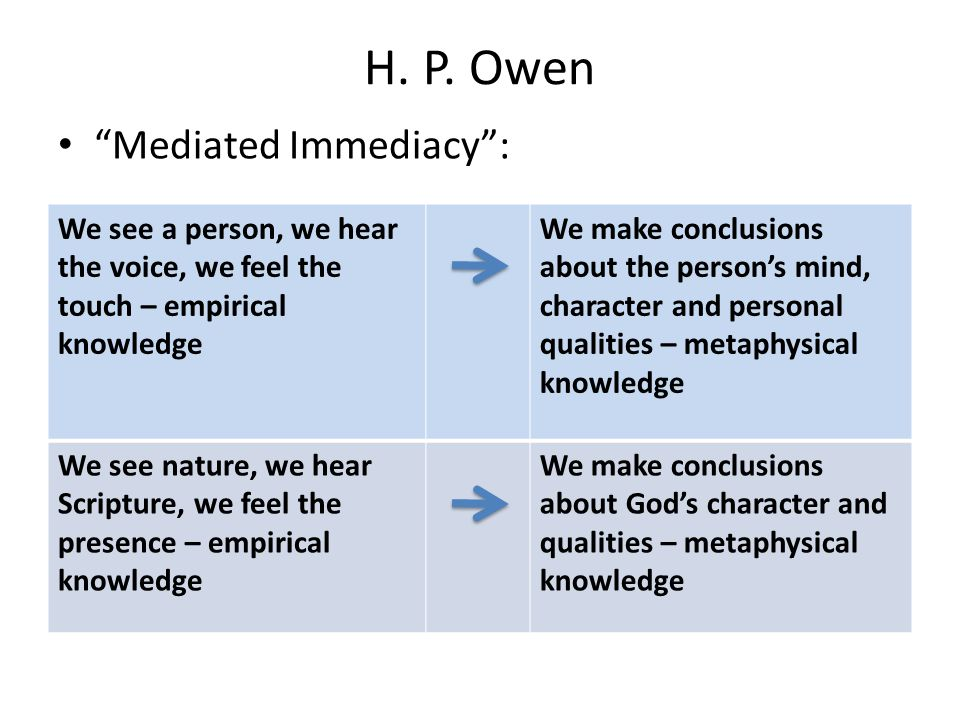 """H. P. Owen """"Mediated Immediacy"""": We see a person, we hear the voice, we feel the touch – empirical knowledge We make conclusions about the person's mi"""