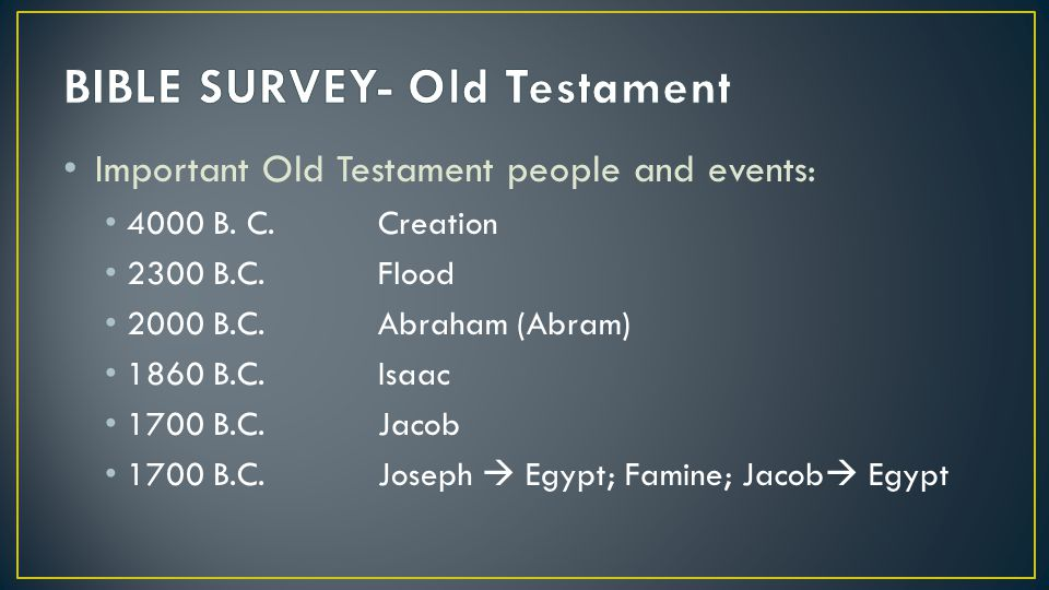 Important Old Testament people and events: 4000 B.