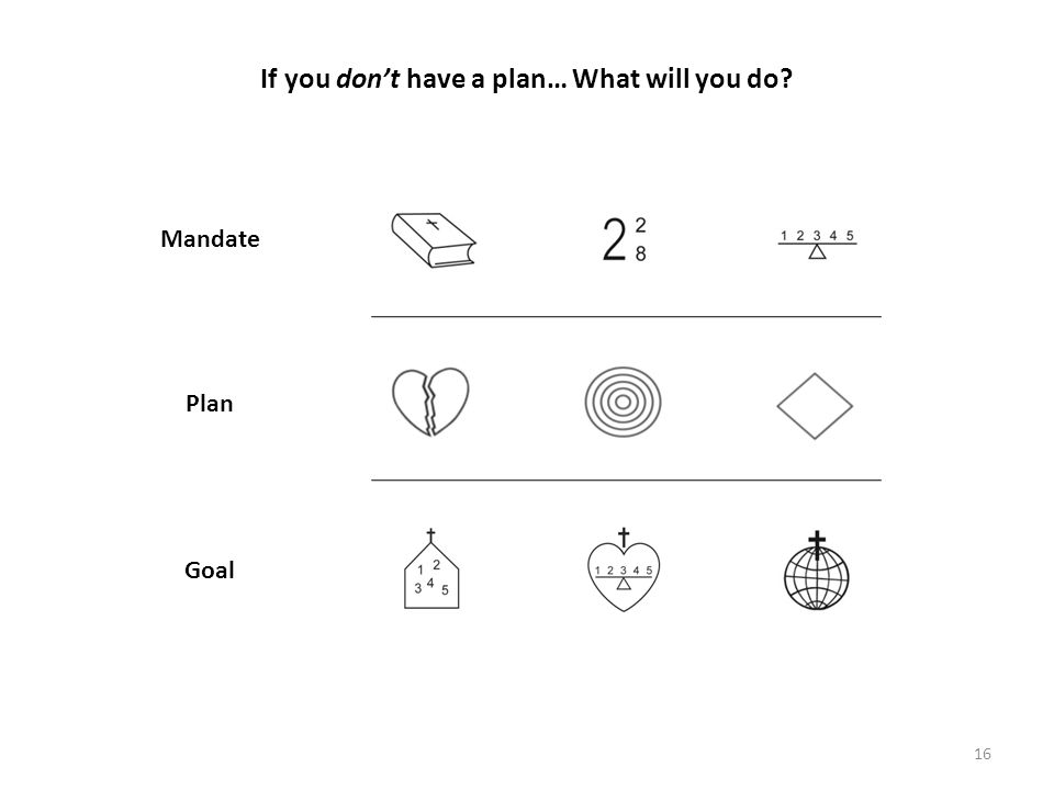 16 If you don't have a plan… What will you do Mandate Plan Goal