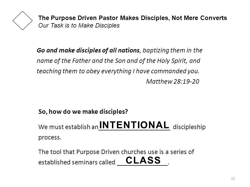 22 We must establish an_____________________ discipleship process.