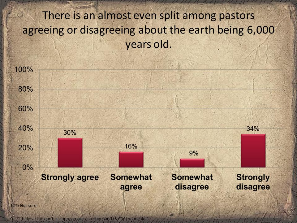 Only slightly more than one-third of pastors teach on creation and evolution more than about once a year.