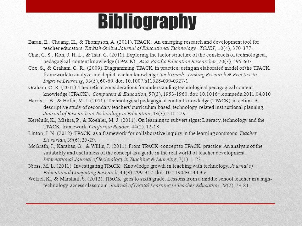 Bibliography Baran, E., Chuang, H., & Thompson, A.
