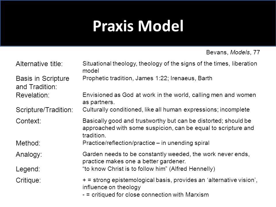 Praxis Model Bevans, Models, 77 Alternative title: Situational theology, theology of the signs of the times, liberation model Basis in Scripture and Tradition: Prophetic tradition, James 1:22; Irenaeus, Barth Revelation: Envisioned as God at work in the world, calling men and women as partners.