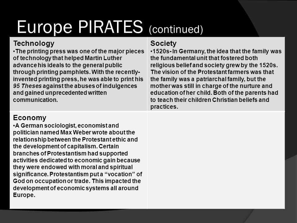Europe PIRATES (continued) Technology The printing press was one of the major pieces of technology that helped Martin Luther advance his ideals to the general public through printing pamphlets.