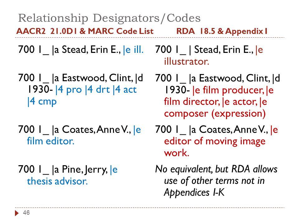 Relationship Designators/Codes AACR2 21.0D1 & MARC Code List 700 1_ |a Stead, Erin E., |e ill.