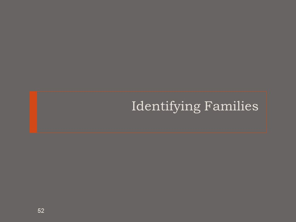 Identifying Families 52