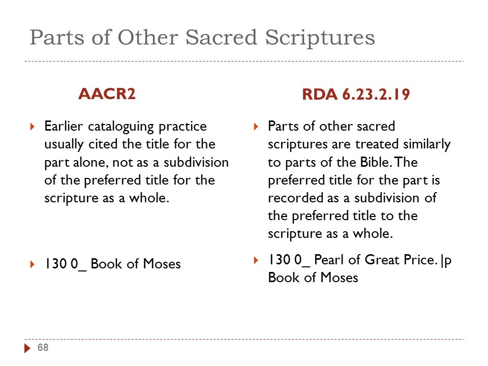 Parts of Other Sacred Scriptures AACR2 RDA 6.23.2.19 68  Earlier cataloguing practice usually cited the title for the part alone, not as a subdivision of the preferred title for the scripture as a whole.