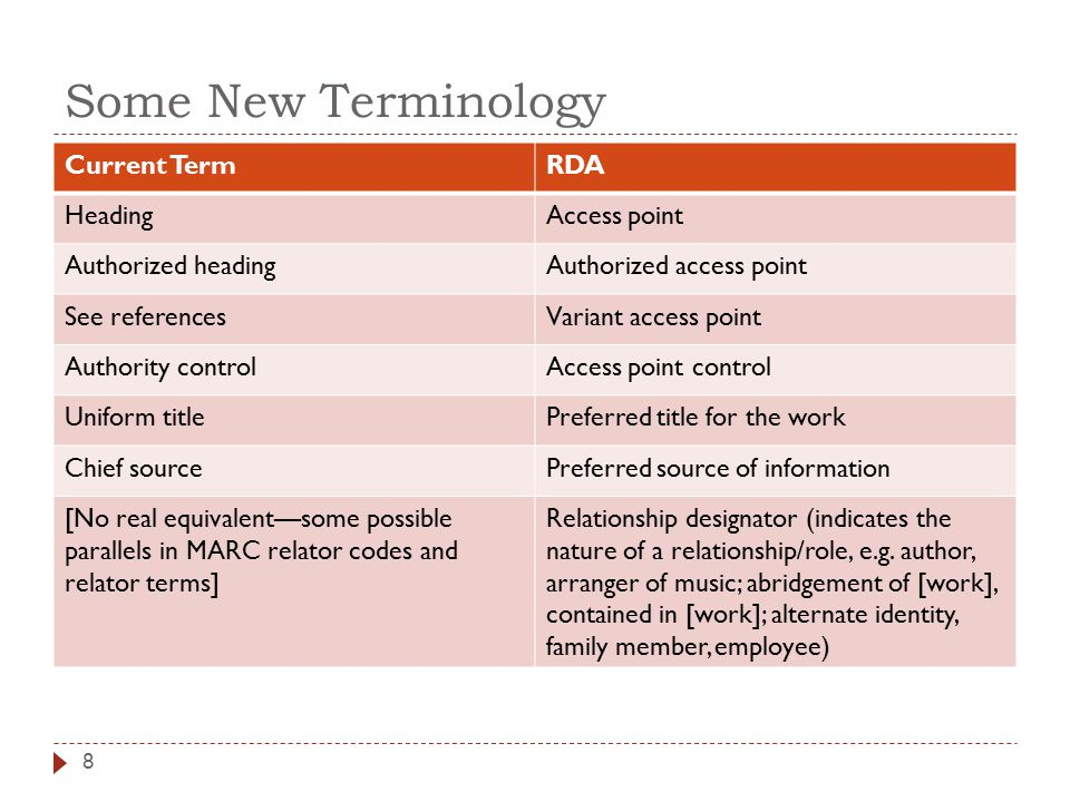 Some New Terminology 8 Current TermRDA HeadingAccess point Authorized headingAuthorized access point See referencesVariant access point Authority cont
