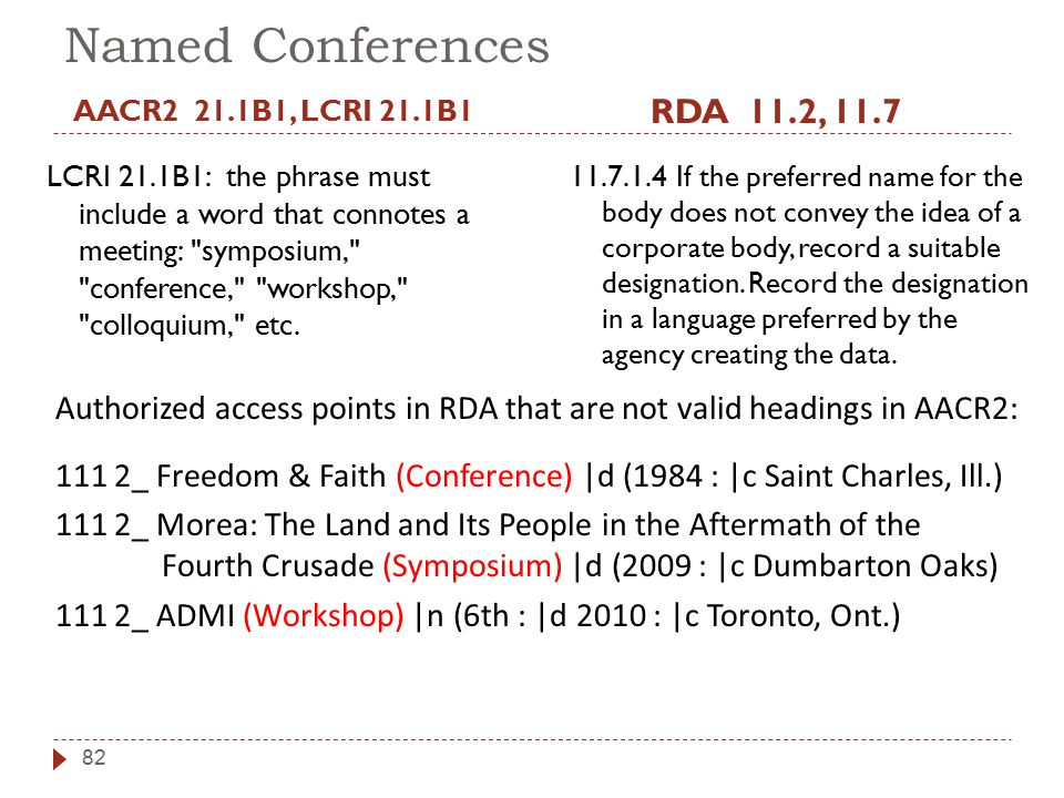 Named Conferences AACR2 21.1B1, LCRI 21.1B1 LCRI 21.1B1: the phrase must include a word that connotes a meeting: