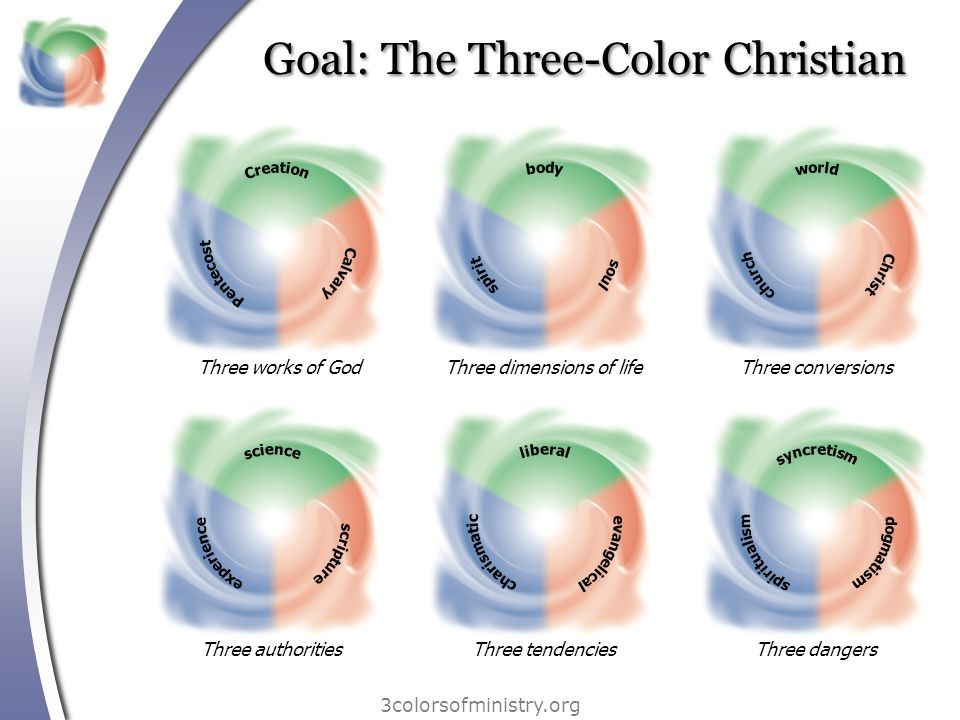 The gift of discernment 3colorsofministry.org This gift enables you to know for sure whether a given behavior originates from a divine, human or satanic source.