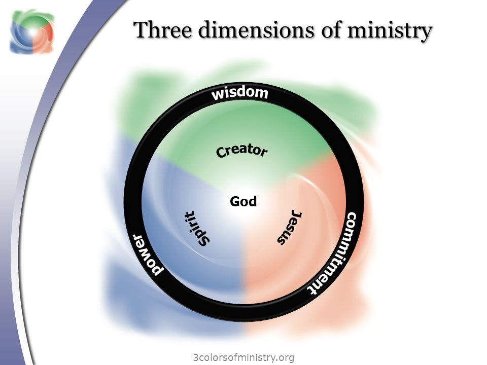 3colorsofministry.org Three dimensions of ministry gifts power service commit- ment