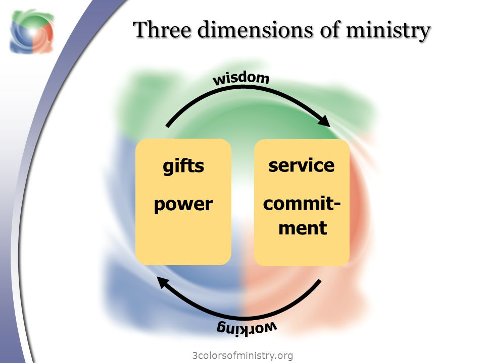 Three dimensions of ministry 3colorsofministry.org For this reason … we have not stopped praying for you and asking God … … to fill you with the knowledge of his will through all spiritual wisdom and understanding … … that you may live a life worthy of the Lord and may please him in every way: bearing fruit in every good work, growing in the knowledge of God, … Prayer for: … being strengthened with all power according to his glorious might.
