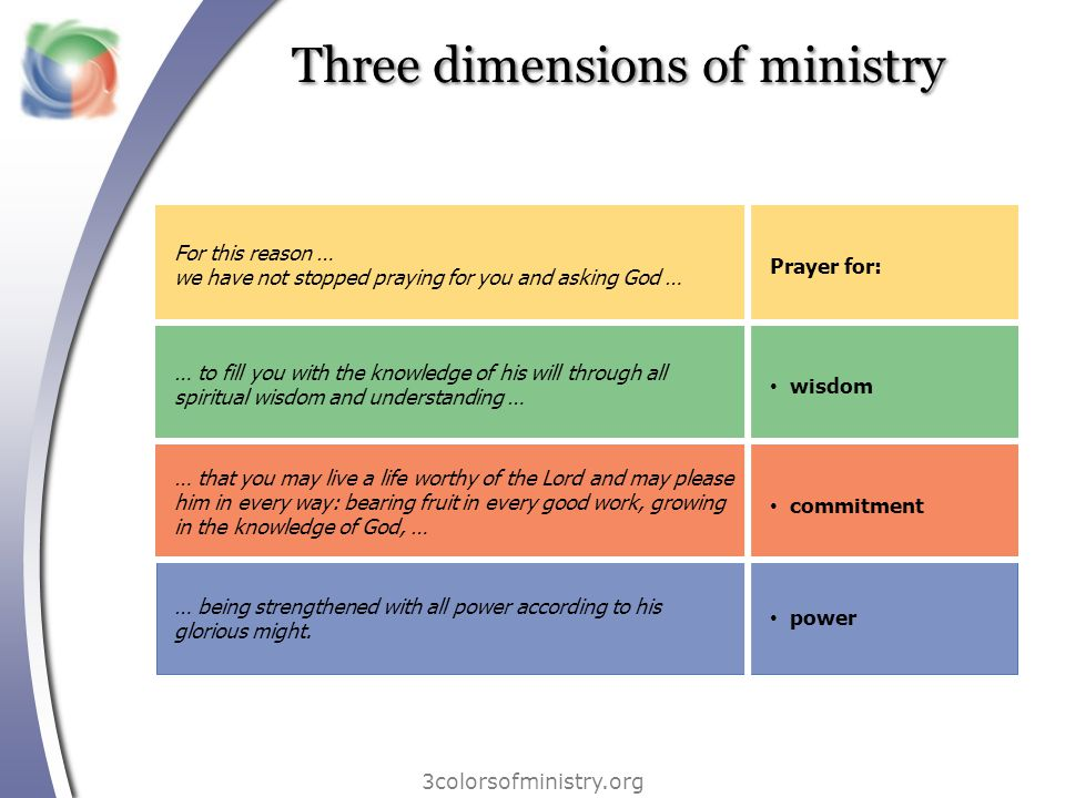 3colorsofministry.org Starting point 1: Thomas