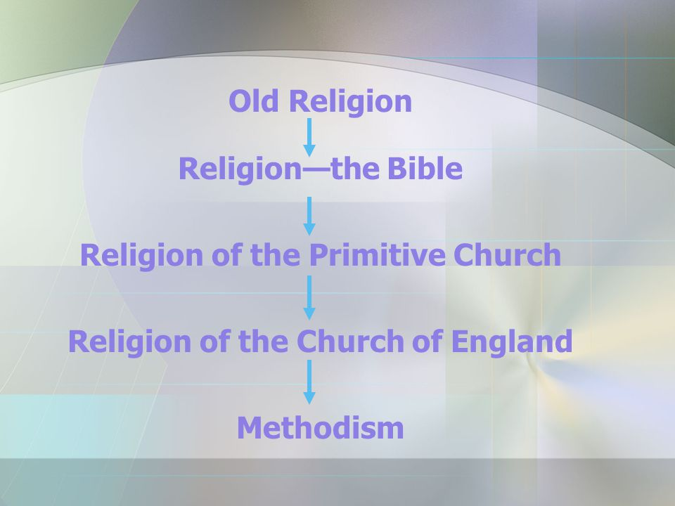 Old Religion Religion—the Bible Religion of the Primitive Church Religion of the Church of England Methodism