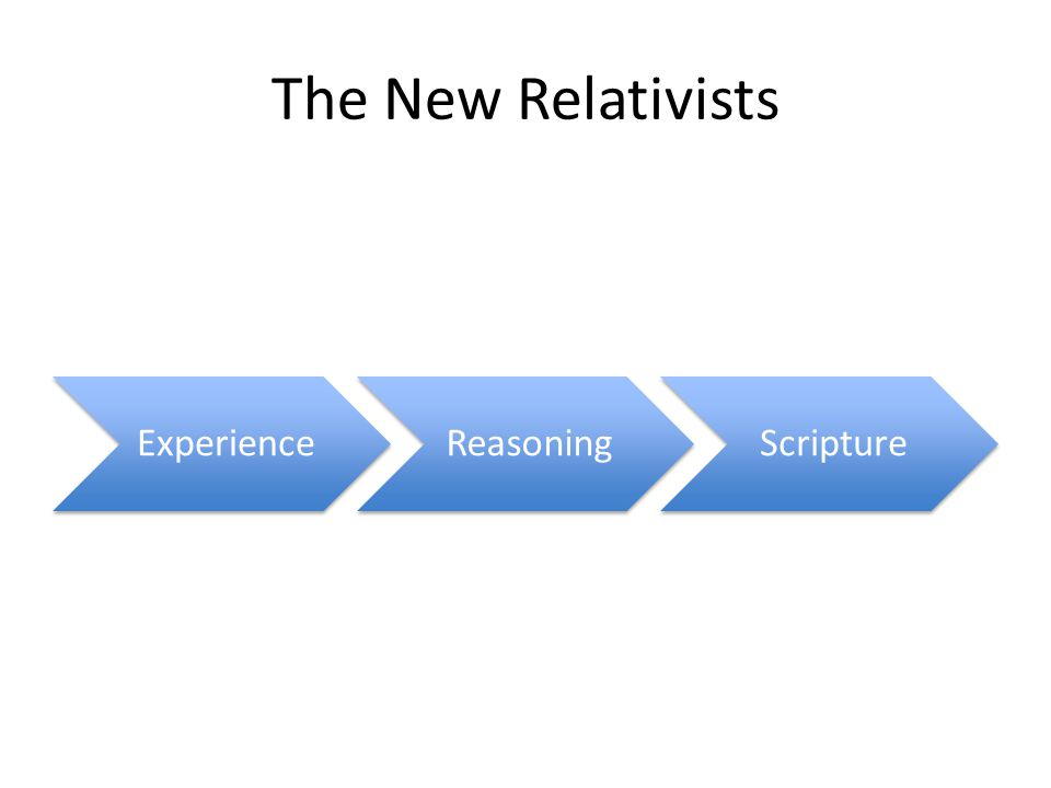 The New Relativists ExperienceReasoningScripture