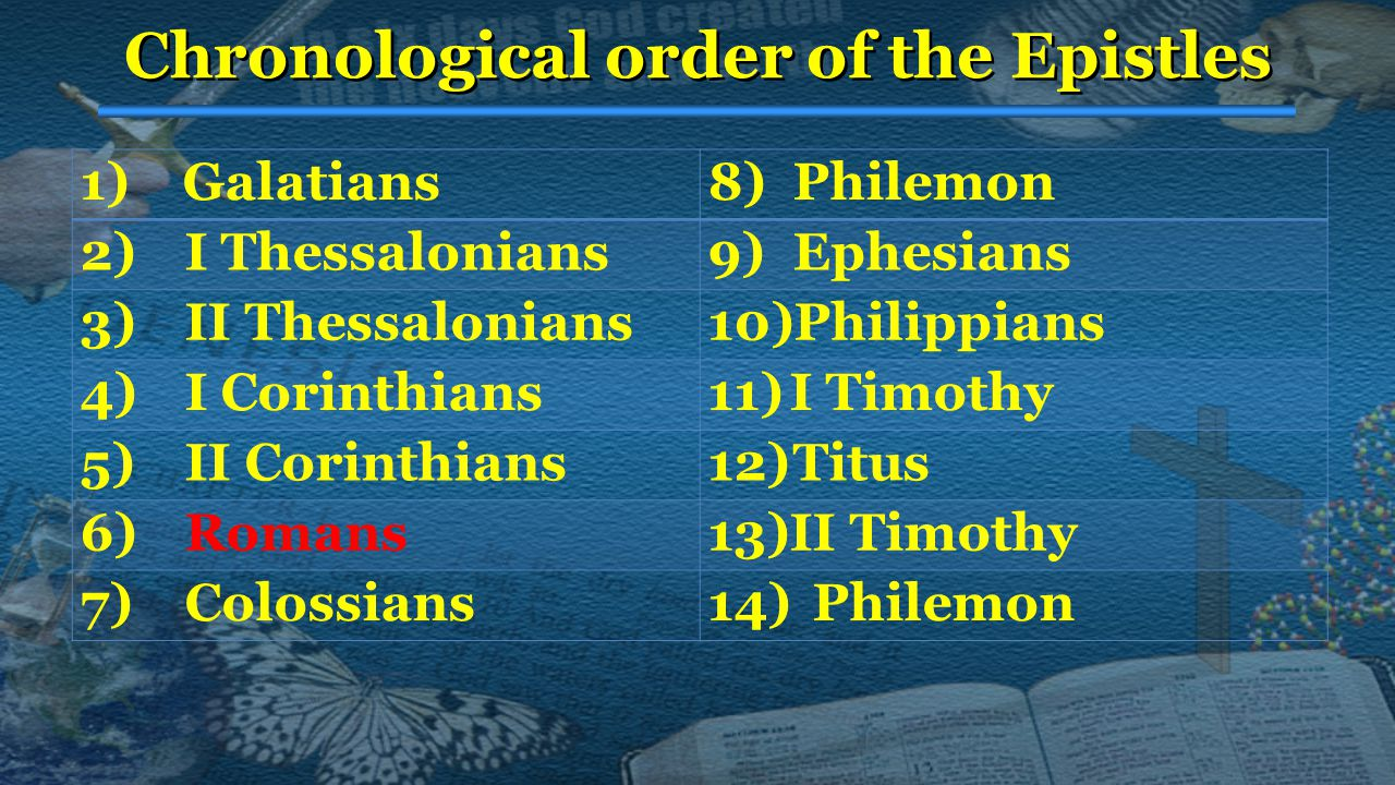 Chronological order of the Epistles 1)Galatians8)Philemon 2)I Thessalonians9)Ephesians 3) II Thessalonians10)Philippians 4)I Corinthians11)I Timothy 5)II Corinthians12)Titus 6)Romans13)II Timothy 7)Colossians14)Philemon