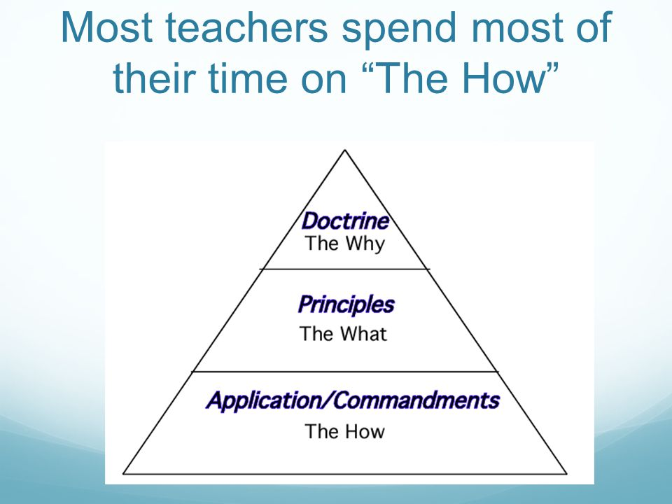Most teachers spend most of their time on The How