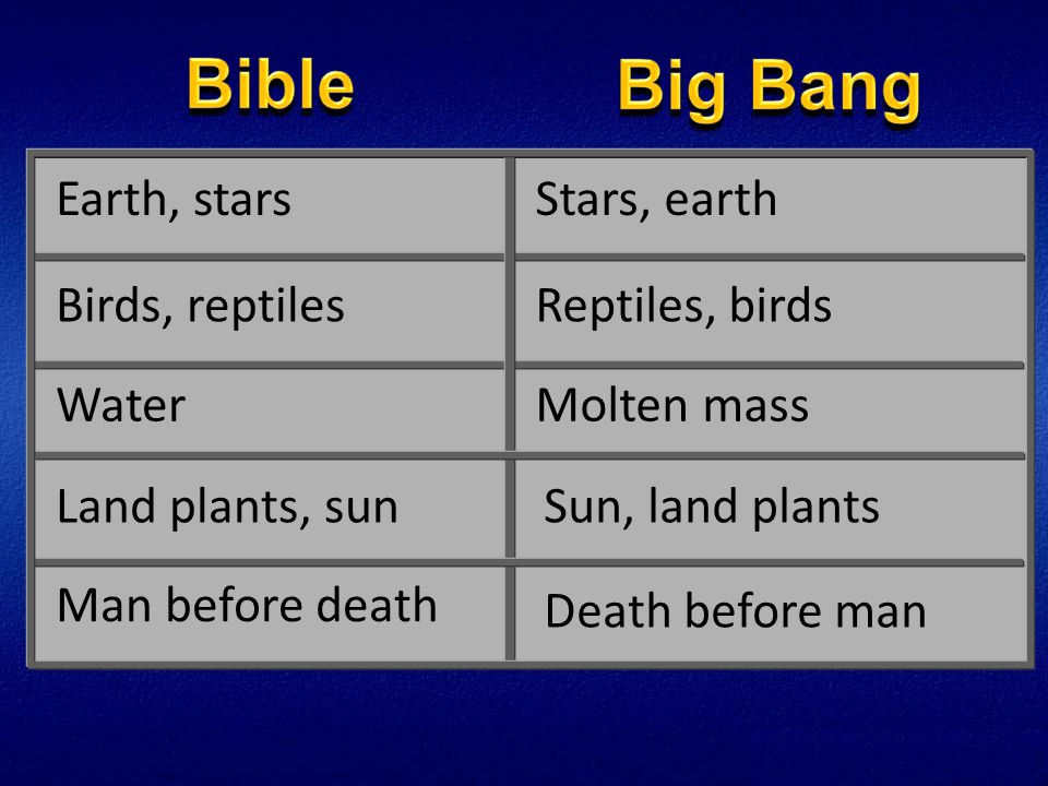 Earth, starsStars, earth Birds, reptilesReptiles, birds WaterMolten mass Sun, land plantsLand plants, sun Man before death Death before man
