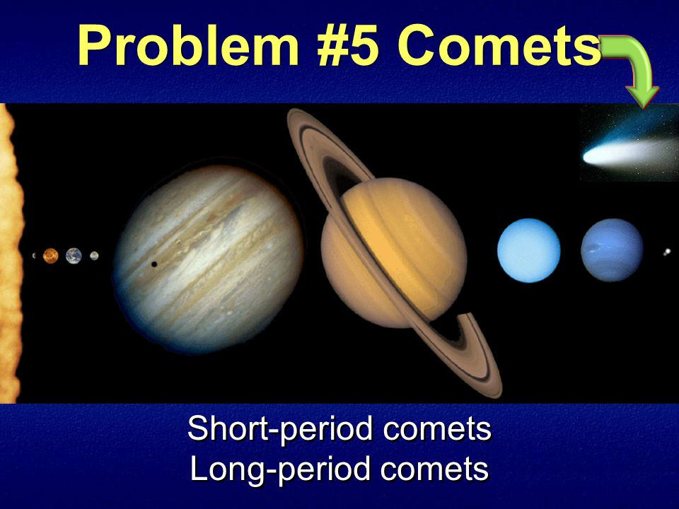 Short-period comets Long-period comets Short-period comets Long-period comets Problem #5 Comets