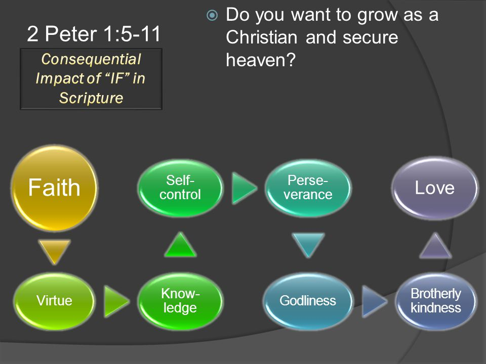 2 Peter 1:5-11  Do you want to grow as a Christian and secure heaven.