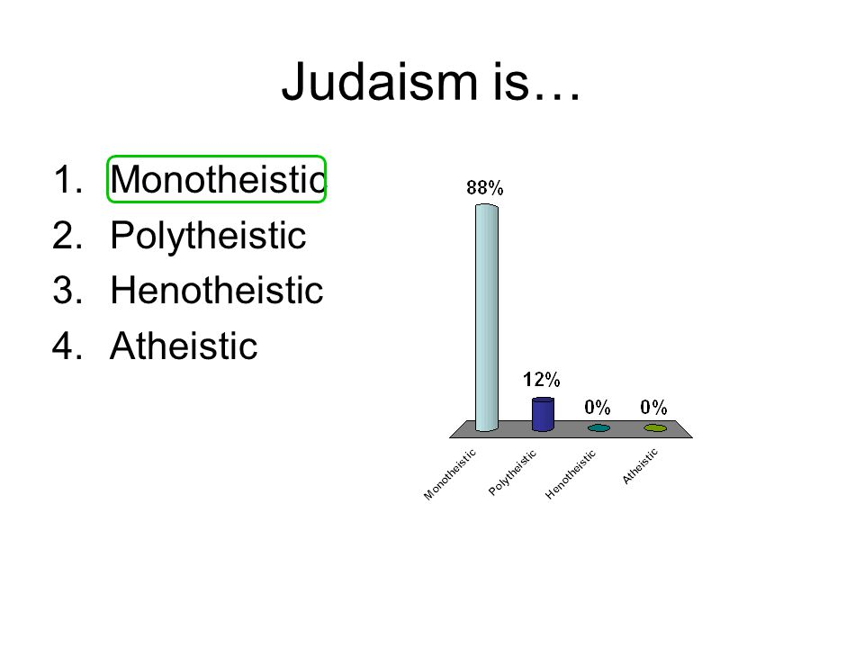 Judaism is… 1.Monotheistic 2.Polytheistic 3.Henotheistic 4.Atheistic